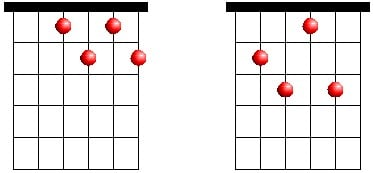 Diminished 7 Chord Patterns