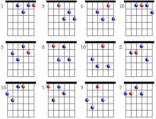 7 et 8 CORDES, guitares-et-basses, impro/composition, investigations Drop-2-voicings-f-dominant-7