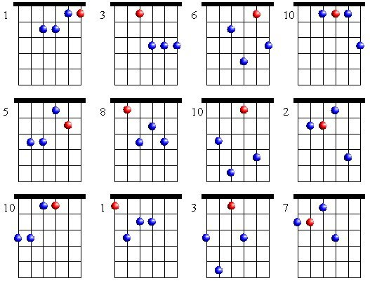 Drop 2 Chords | Guitar Lesson World