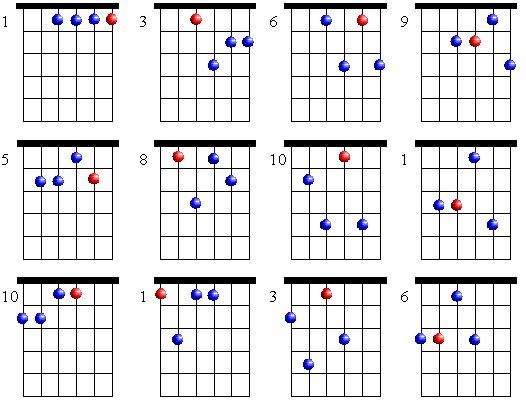 ii V I Chord Progressions with  F Minor Chord