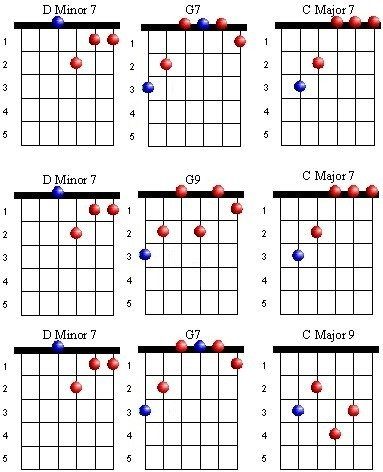 Guitar chords of teardrops