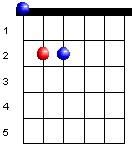 E5 - Open Position