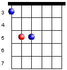 G5 - Third Position