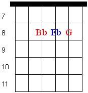 E♭/B♭