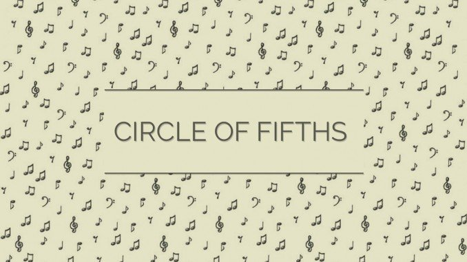photograph about Printable Circle of Fifths named Circle of Fifths Guitar Lesson Worldwide