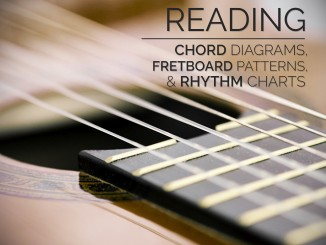 Reading Chord Diagrams Fretboard Patterns, and Rhythm Charts