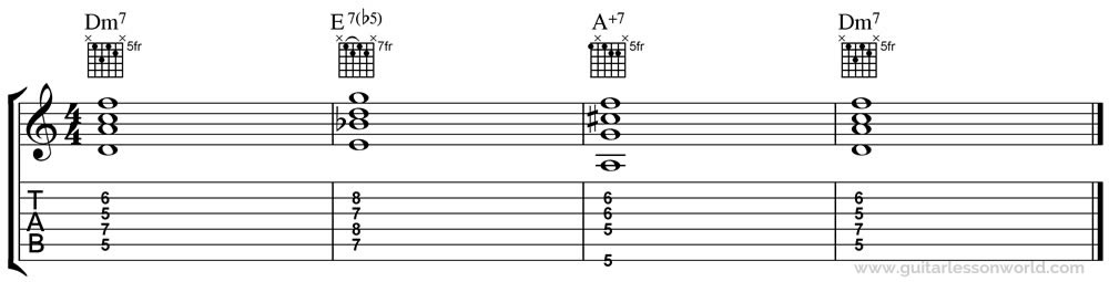 i-ii-V+7-i Chord Progression