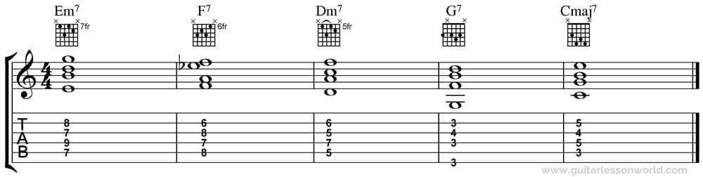 iii-IV7-ii-V-I Chord Progression