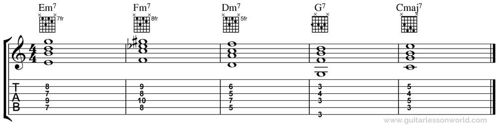 Chord Progressions Guitar Lesson World