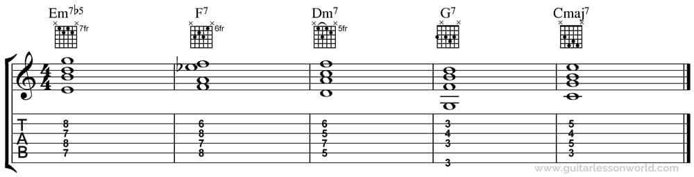 iii7b5-IV7-ii-V-I Chord Progression