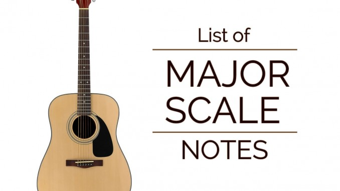List of Major Scale Notes