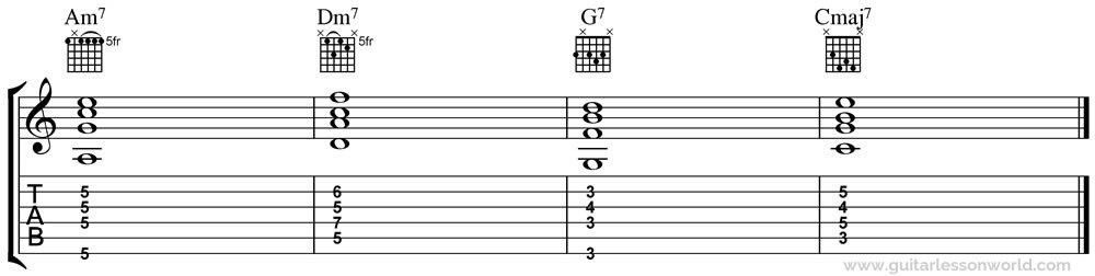 vi-ii-V-I Chord Progression